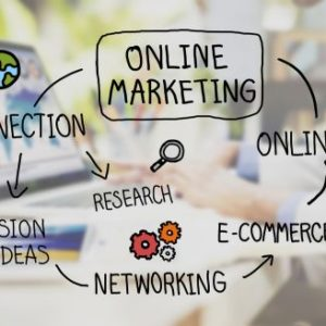 Online Marketing Formula