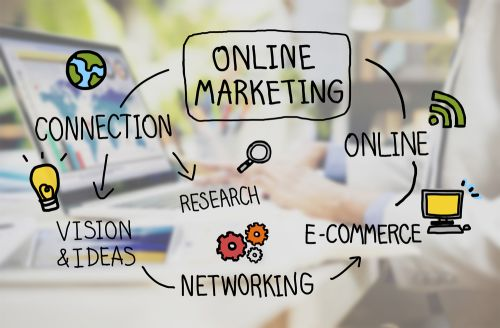 Online Marketing Image Reduced