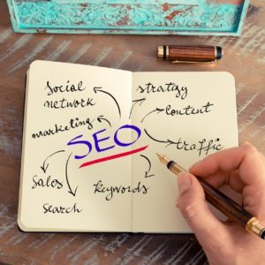 Driving Business Success With SEO